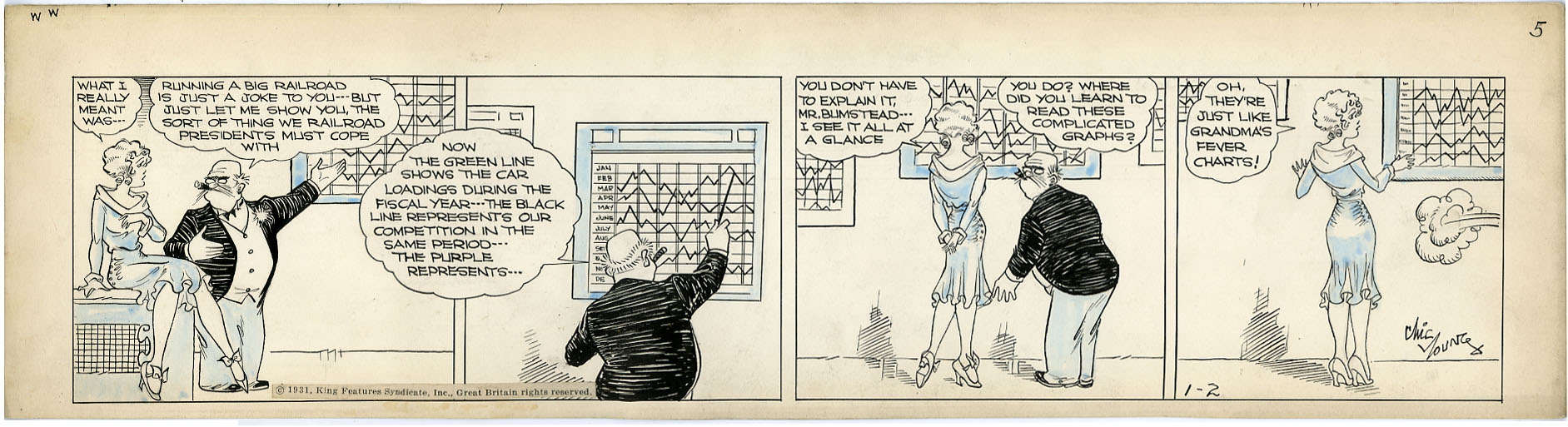 CHIC YOUNG - BLONDIE DAILY COMIC STRIP ORIGINAL ART 1-2-31 RUNNING A RAILROAD